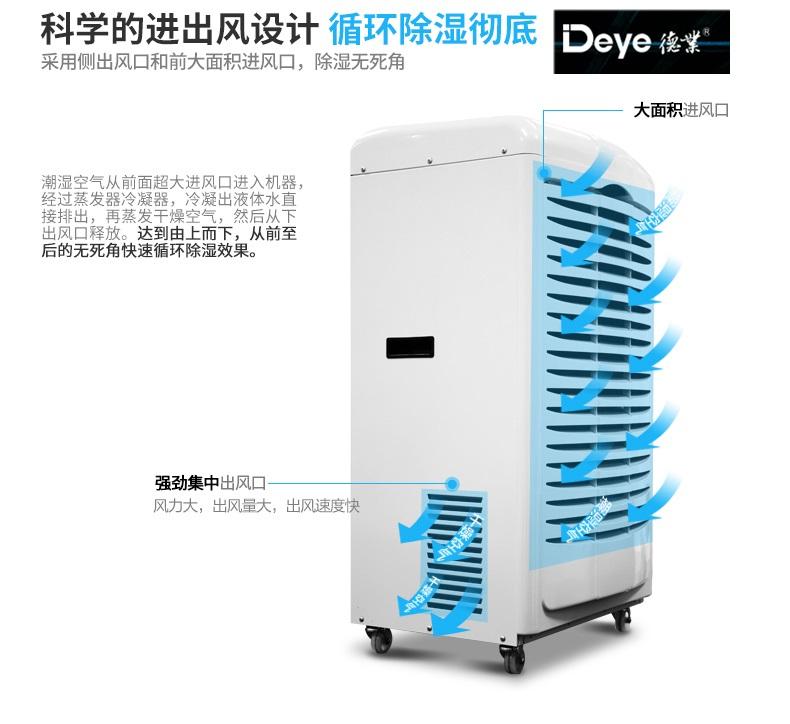 办公室空气质量差怎么办?