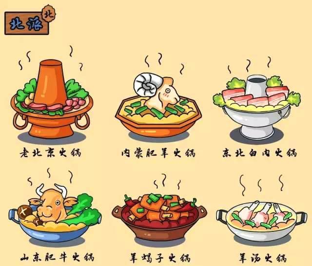 这么冷的天,想和你一起涮火锅!告诉我你最喜欢什么样的火锅