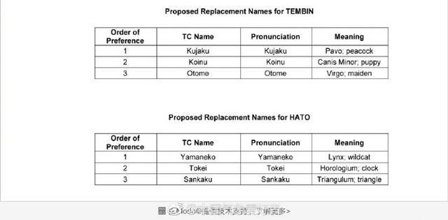台风山竹除名提上日程 台风天鸽替补名出炉